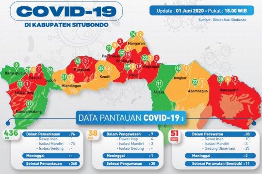 Karyawan RSUD Situbondo positif COVID-19