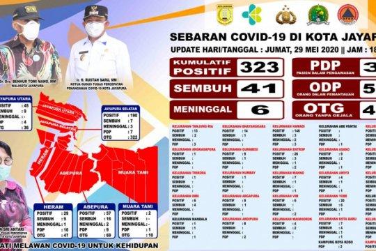 Kota Jayapura duduki peringkat tertinggi kasus positif COVID-19 Papua