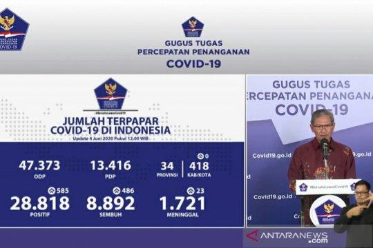 Jubir: Positif COVID-19 bertambah 585, sembuh bertambah 486