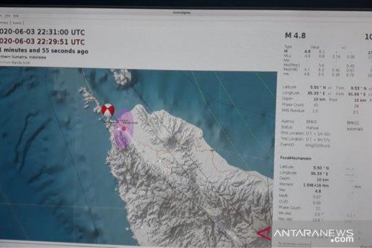 BMKG Aceh analisis potensi gempa susulan di Sabang