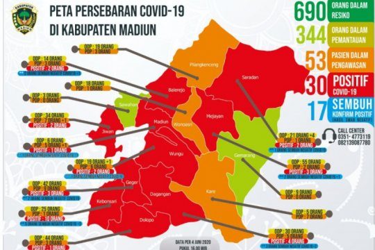 8 pasien COVID-19 di Kabupaten Madiun dinyatakan sembuh