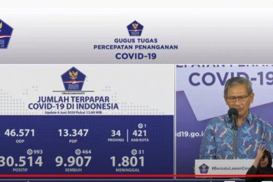 Positif COVID-19 jadi 30.514, sembuh 9.907