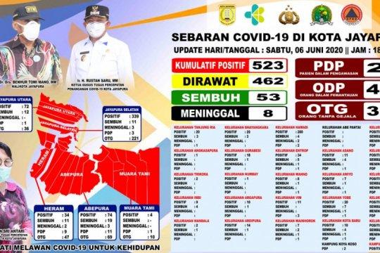 Gugus Tugas: Positif COVID-19 di Kota Jayapura capai 523 orang