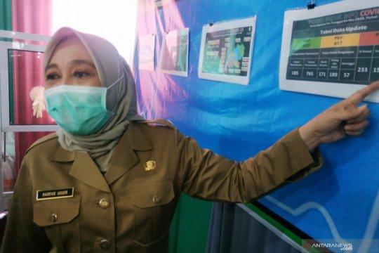 Dinkes Makassar: Penolakan rapid test bukan di wilayah episentrum