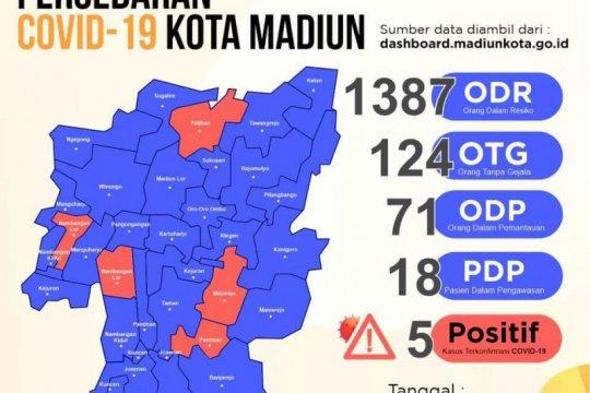 Dari merah ke zona kuning, warga Madiun diajak pertahankan status