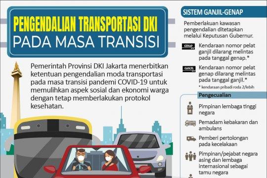 Pengendalian transportasi DKI pada masa transisi