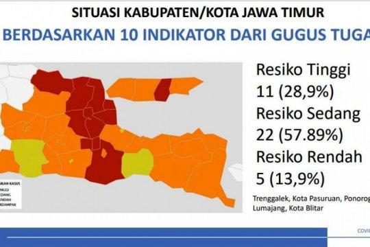 Di Jatim tersisa 11 daerah berstatus zona merah, sebut Khofifah