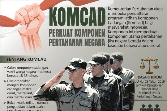 Komcad perkuat komponen pertahanan negara