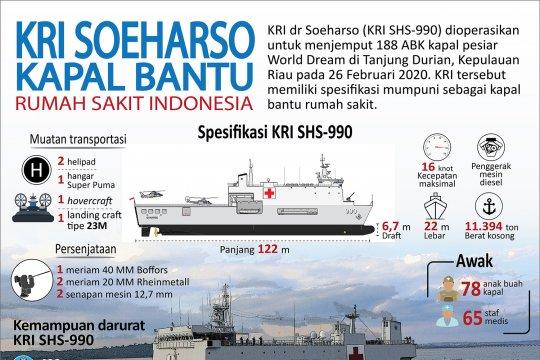 KRI Soeharso, kapal bantu rumah sakit Indonesia