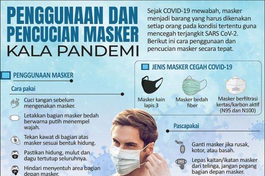 Penggunaan dan pencucian masker kala pandemi