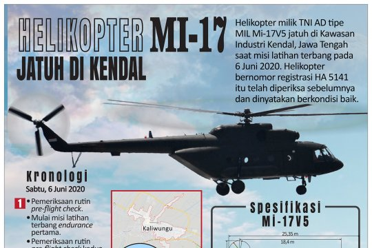 Helikopter MI-17 jatuh di Kendal