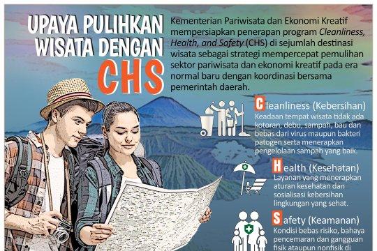 "Upaya pulihkan wisata dengan ""CHS"""