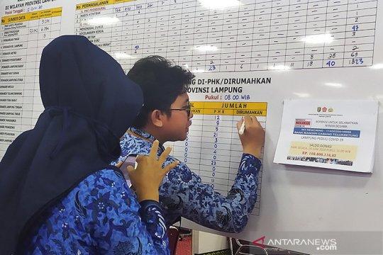 Tiga pedagang positif corona, Lampung tingkatkan disiplin masyarakat