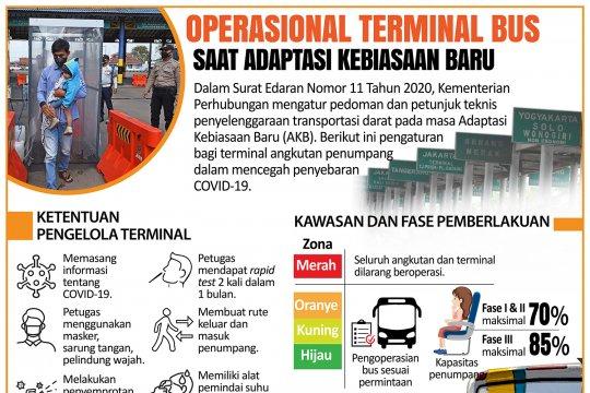 Operasional terminal bus saat adaptasi kebiasaan baru