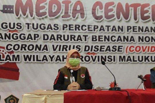 Bertambah 40 orang, positif COVID-19 di Maluku Utara naik 383 kasus