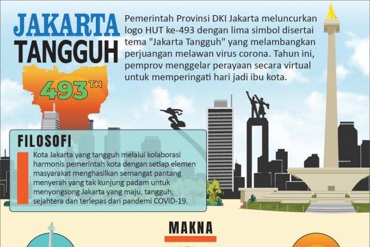 Jakarta tangguh