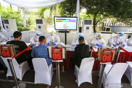 Kasus positif COVID-19 di Jakarta bertambah 258 orang