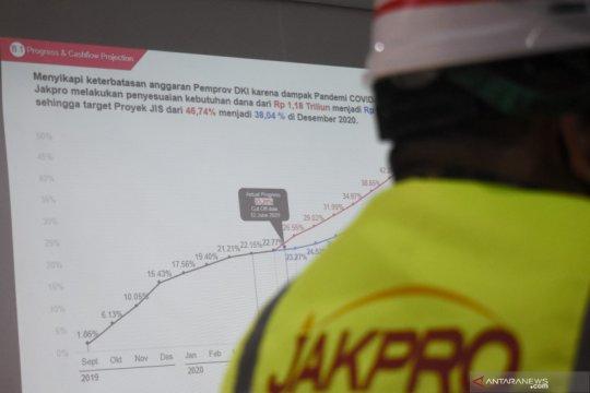 Pembangunan Jakarta International Stadium capai 23,6 persen