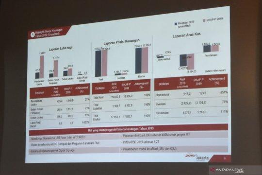 Jakpro minta Pemprov DKI segera salurkan PMD Rp1,2 triliun