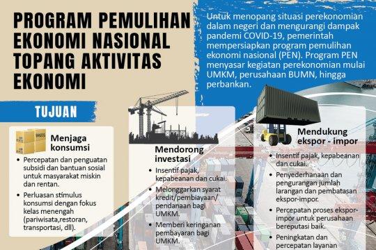 Program pemulihan ekonomi nasional