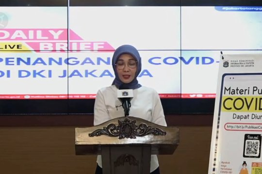 Pasien postif corona DKI Jakarta capai 9.209 kasus