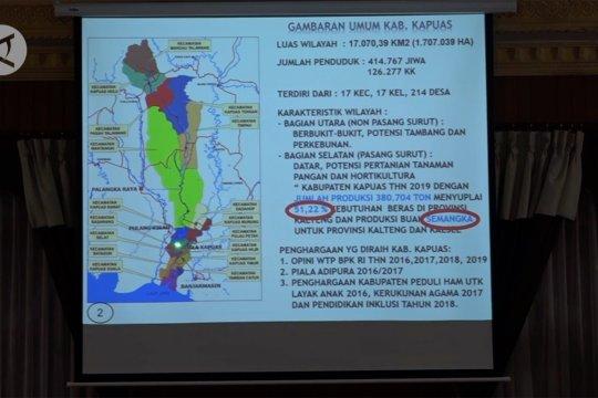 Menteri PUPR cek infrastruktur calon lumbung pangan baru di Kalteng