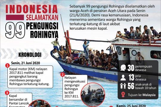 Indonesia selamatkan 99 pengungsi Rohingya