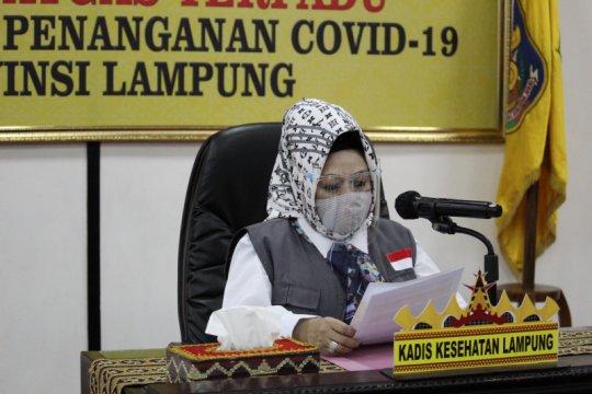 Lampung telah periksa 2.640 sampel uji usap pasien COVID-19