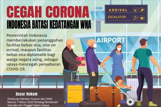 Cegah corona, Indonesia batasi kedatangan WNA