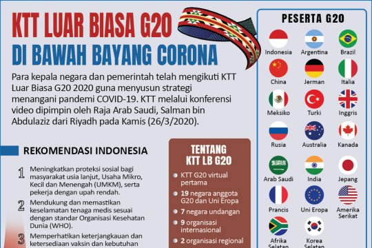 KTT Luar Biasa G20 di bawah bayang corona