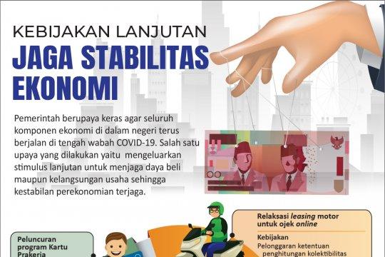 Kebijakan lanjutan, jaga stabilitas ekonomi