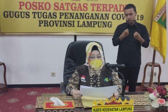 Pasien Positif COVID-19 di Lampung bertambah jadi 195