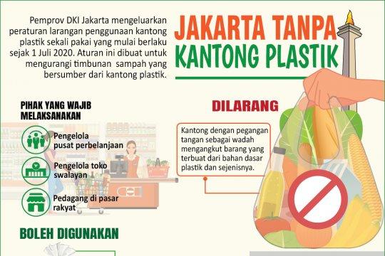 Jakarta tanpa kantong plastik