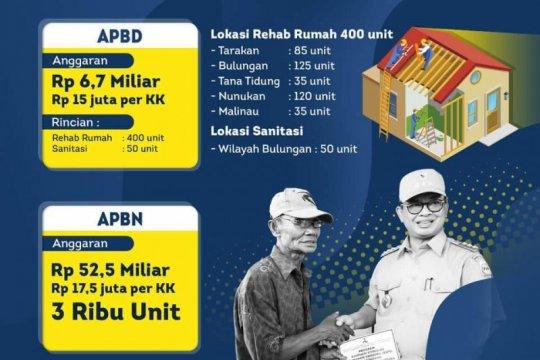 Pemprov Kaltara tetap lanjutkan rehabilitasi rumah warga kurang mampu