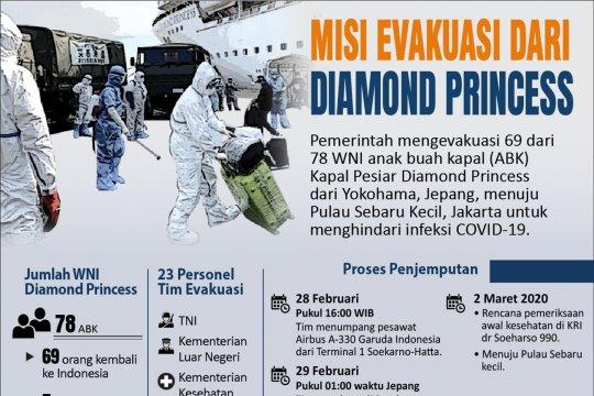 Misi evakuasi dari Diamond Princess