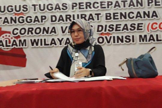 Ada delapan tambahan, positif COVID-19 di Malut melonjak 1.130 kasus
