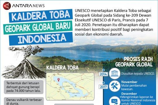 Kaldera Toba, Geopark Global baru Indonesia