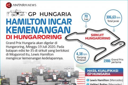 Lewis Hamilton incar kemenangan di Hungaroring