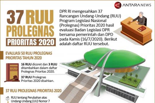 37 RUU Prolegnas Prioritas 2020
