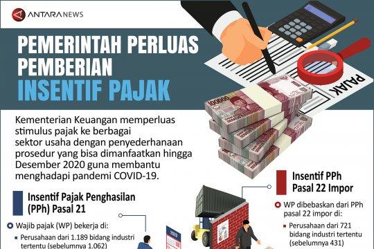 Pemerintah perluas pemberian insentif pajak
