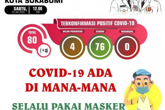 Tiga warga Kota Sukabumi tertular COVID-19