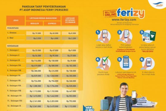 Masyarakat sambut baik aplikasi Ferizy