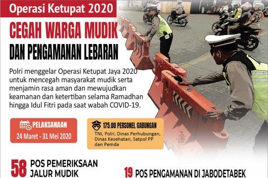 Operasi Ketupat Jaya 2020 cegah warga mudik
