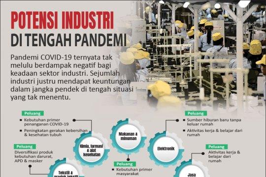 Potensi industri di tengah pandemi