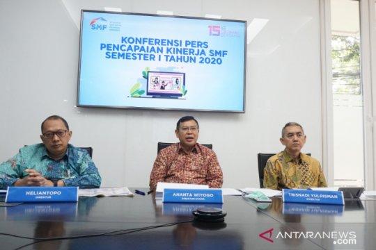 SMF: Penyaluran dana ke Indonesia Timur, hanya 0,67 persen