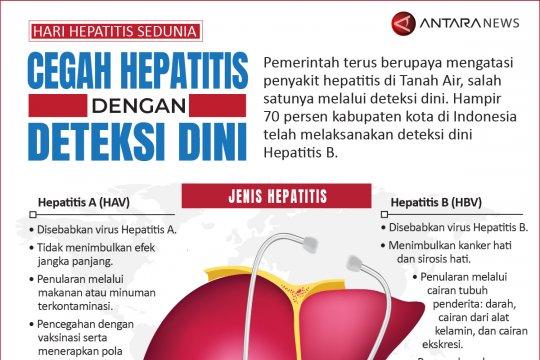 Cegah hepatitis dengan deteksi dini