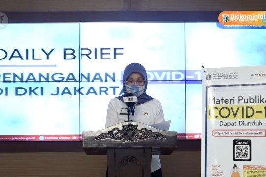 Positif 15.173 kasus, Dinkes DKI instruksikan pencarian kasus aktif