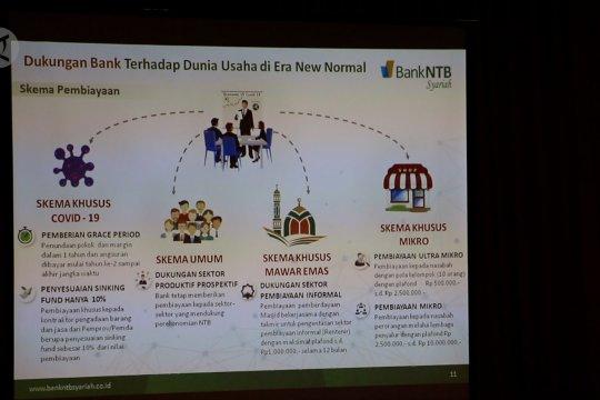 Bank NTB Syariah siapkan skema khusus untuk keberlangsungan UMKM
