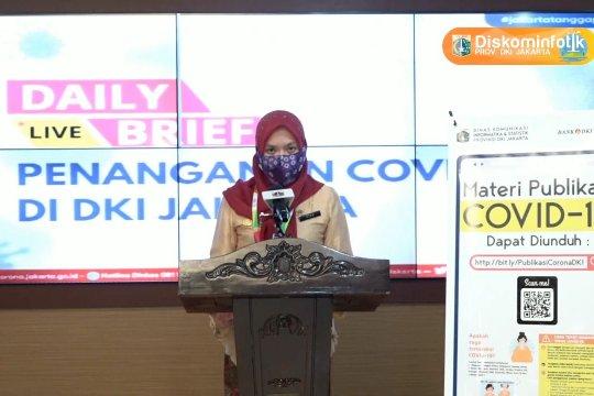 Kasus positif COVID-19  DKI Jakarta bertambah 297 kasus