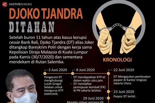 Djoko Tjandra ditahan